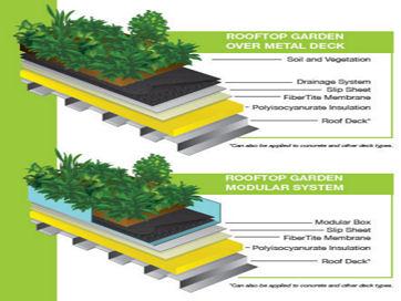 commercial-fibertite-roofing-ct-3t.jpg